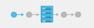 Typical Plesk server migration steps
