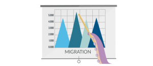 Increase migrations with managed AWS solutions