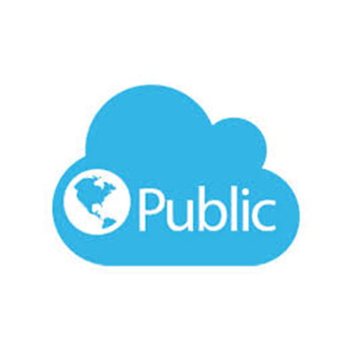 what is a public cloud? - Plesk - Explaing cloud web hosting