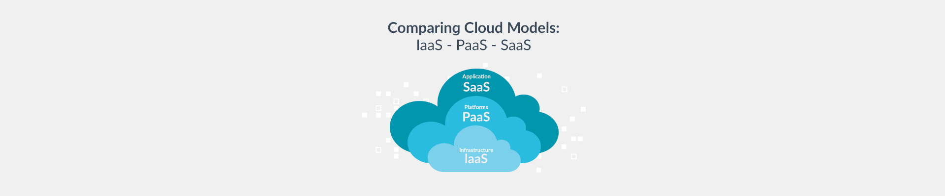 IaaS vs PaaS vs Saas – various cloud service models compared