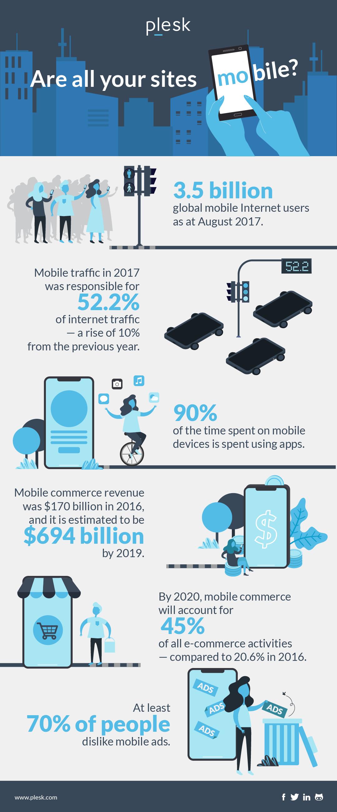 Mobile optimization infografic