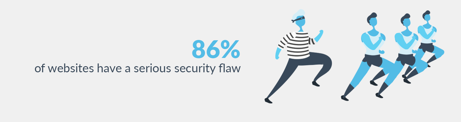 Whopping 86% of websites have serious security flaws - Plesk