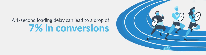 Load delay and conversion drop