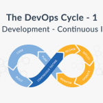The DevOps Cycle 1: Management, Planning and Continuous Integration