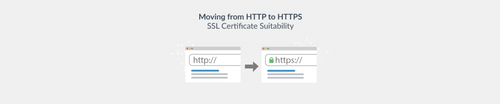 Moving from HTTP to HTTPS 2: SSL Certificates - Plesk