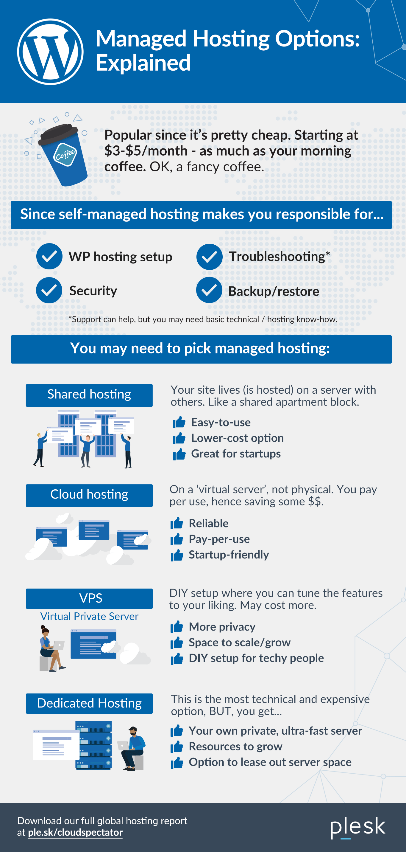 Managed WordPress Hosting Types