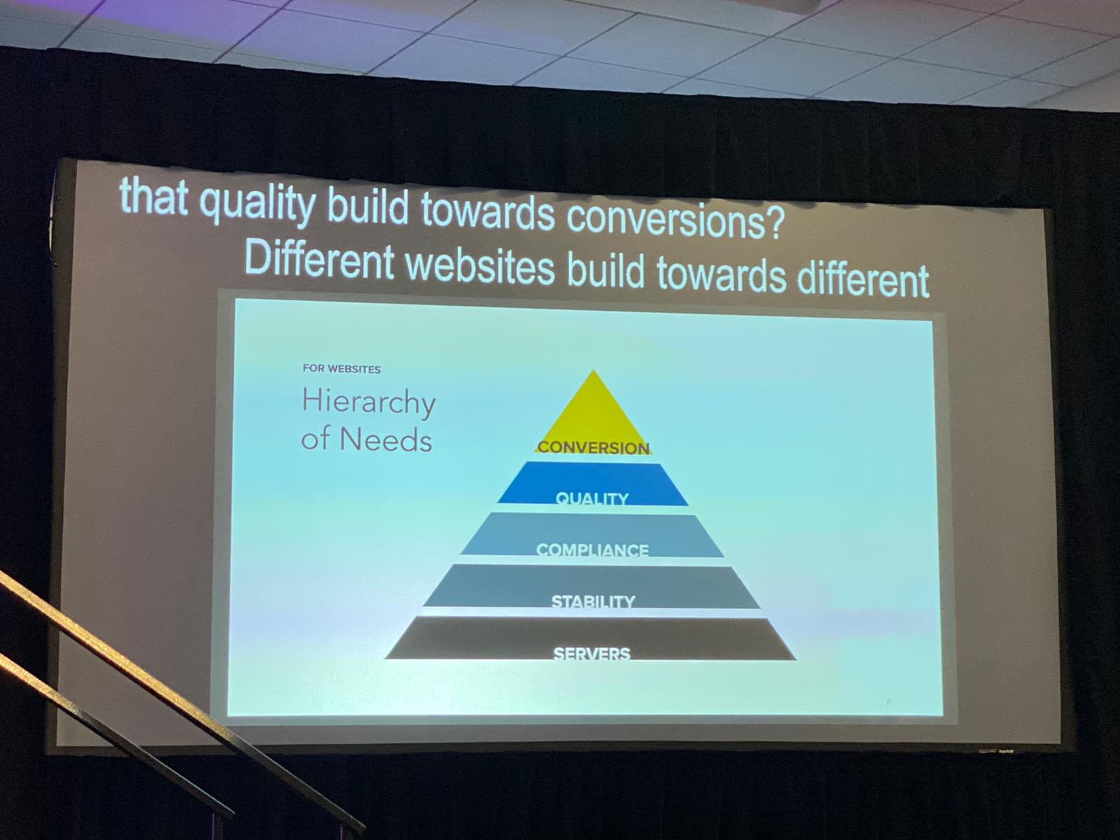 Maslow's hierarchy o fneeds applied to website performance and conversion