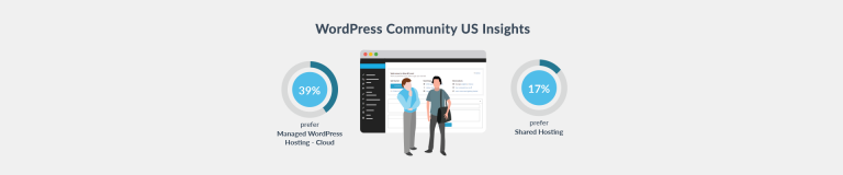 WordPress Community Insights You May Not Know - Plesk